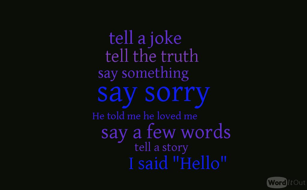 Say Tell Word Cloud